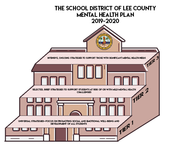A District Built on Mental Health: The Lee County District has come out with a new plan of action for tackling mental health.