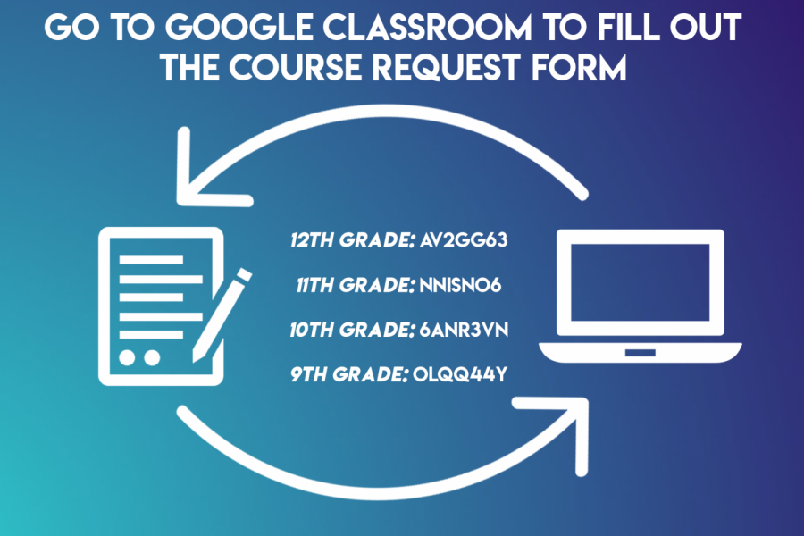One+way+for+students+to+access+their+registration+forms+is+through+the+counseling+google+classroom.
