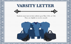 Students must turn in their athletic gear.