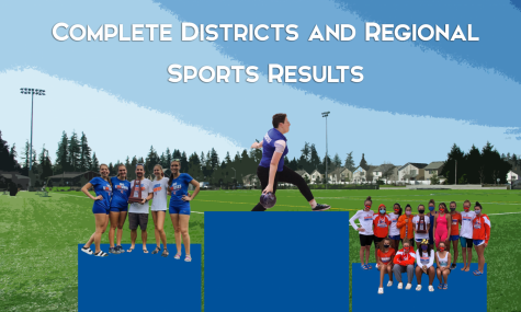 The cross country team, bowling team, and swim team are all featured on a sports podium.
